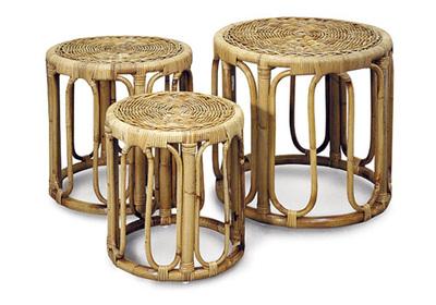 Wicker Furniture Wicker Works